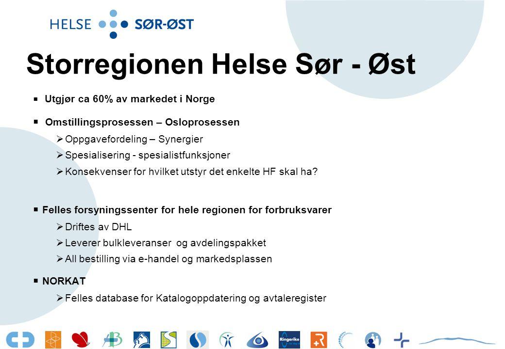 NORKAT – Helse Sør-Østs løsning for felles varekatalogadministrering