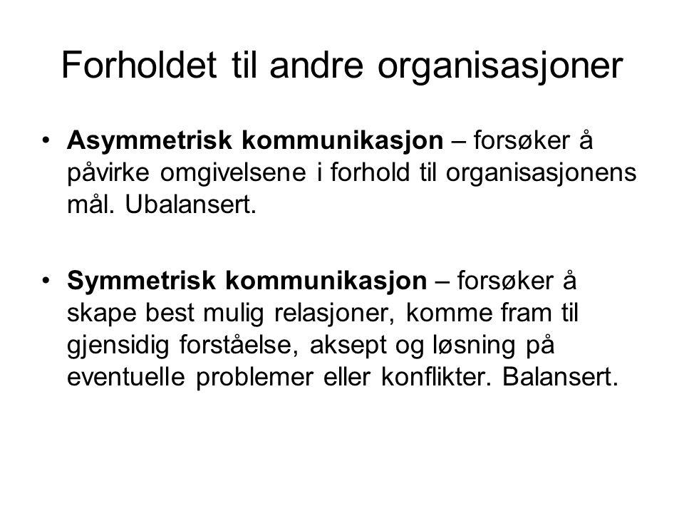 Forholdet til andre organisasjoner