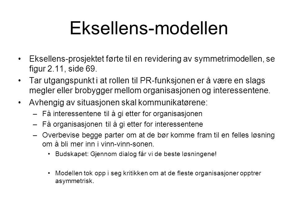 Eksellens-modellen Eksellens-prosjektet førte til en revidering av symmetrimodellen, se figur 2.11, side 69.