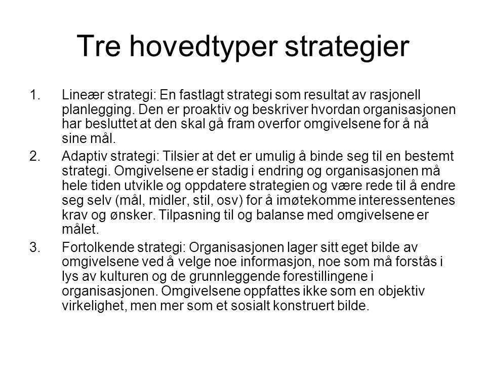 Tre hovedtyper strategier