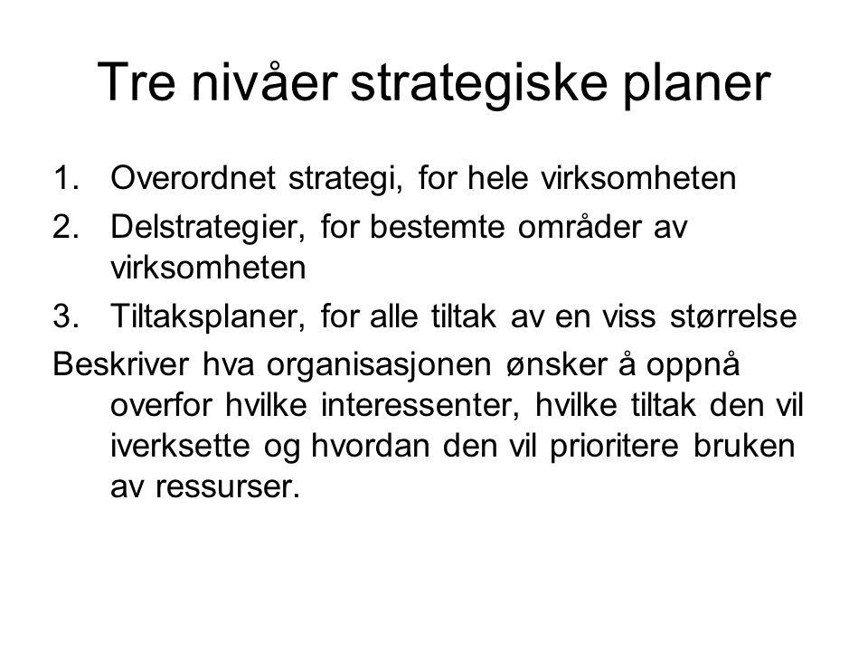 Tre nivåer strategiske planer