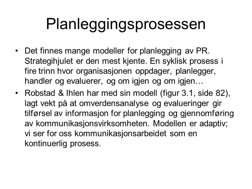 Planleggingsprosessen