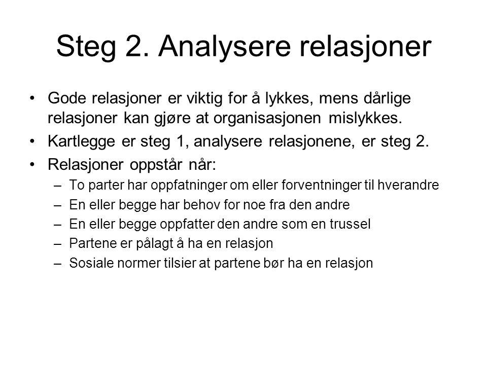 Steg 2. Analysere relasjoner