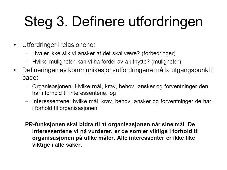 Steg 3. Definere utfordringen