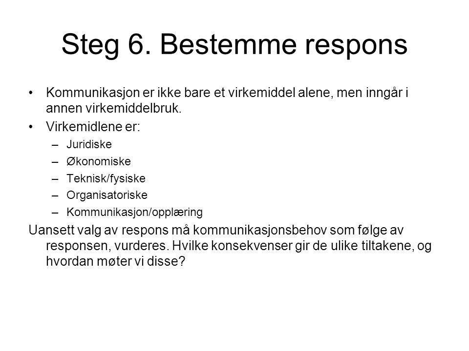 Steg 6. Bestemme respons Kommunikasjon er ikke bare et virkemiddel alene, men inngår i annen virkemiddelbruk.