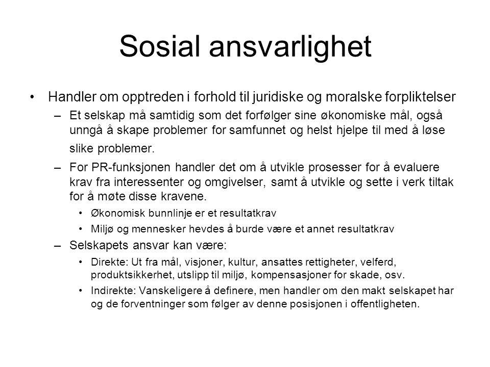 Sosial ansvarlighet Handler om opptreden i forhold til juridiske og moralske forpliktelser.