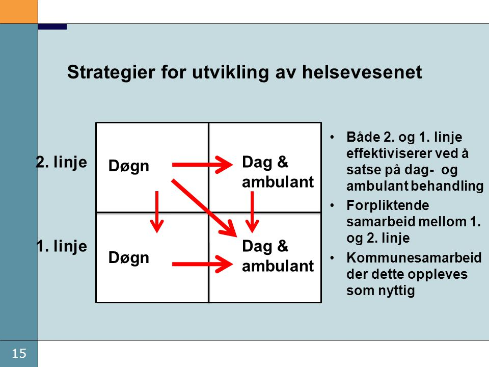 Strategier for utvikling av helsevesenet