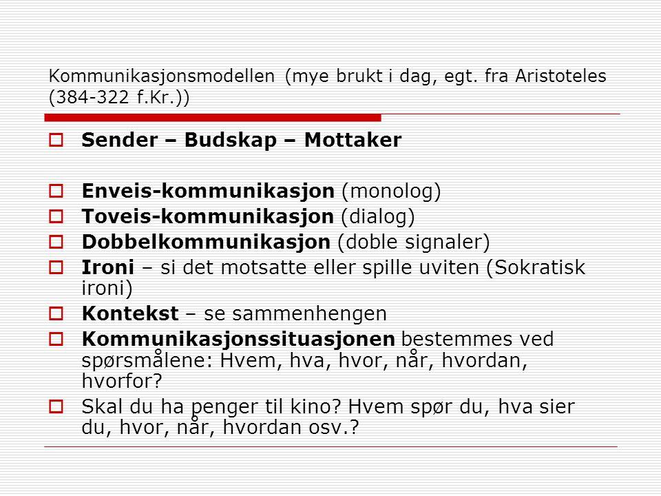 Sender – Budskap – Mottaker Enveis-kommunikasjon (monolog)