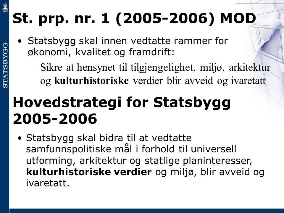 Hovedstrategi for Statsbygg 2005-2006