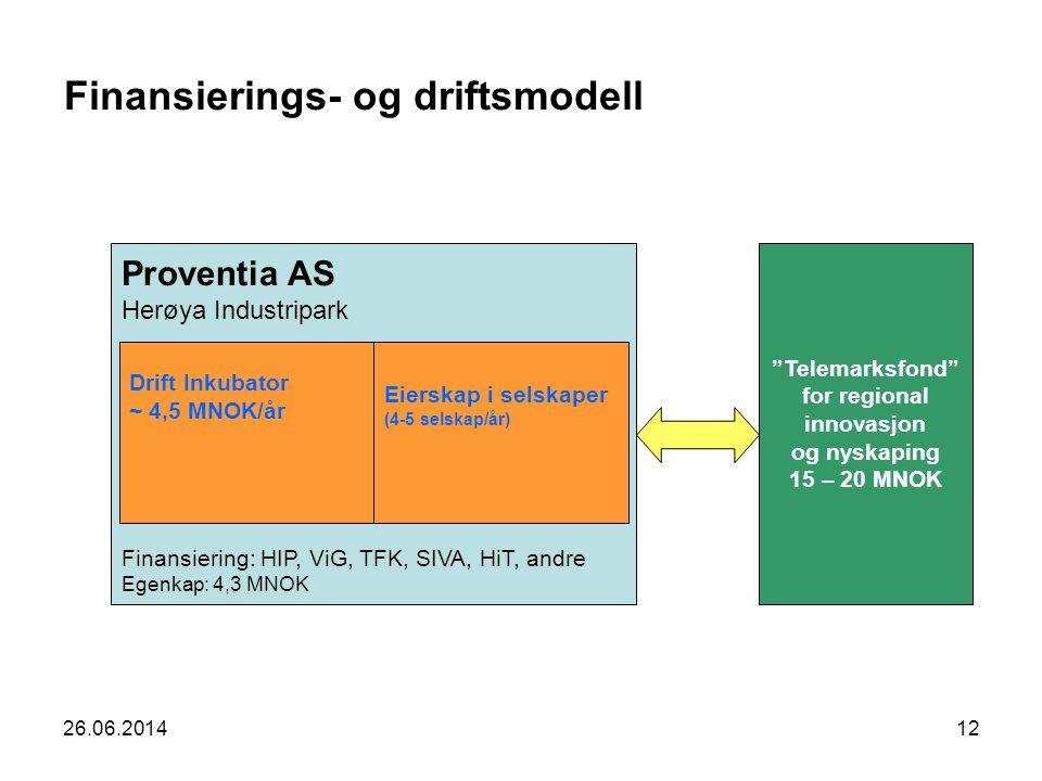 Finansierings- og driftsmodell