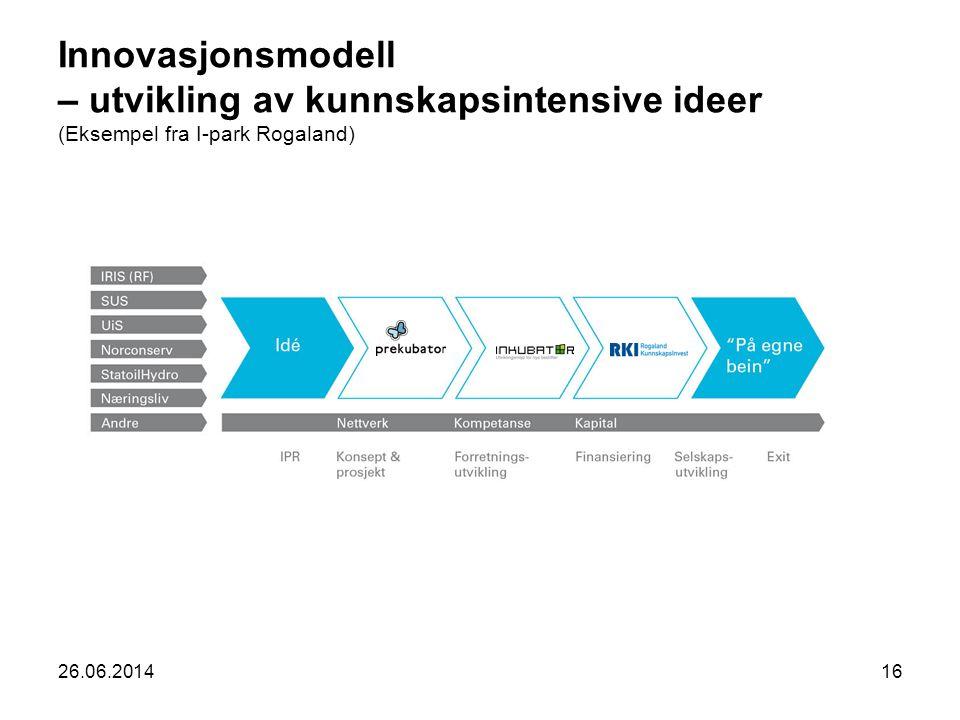Innovasjonsmodell – utvikling av kunnskapsintensive ideer (Eksempel fra I-park Rogaland)