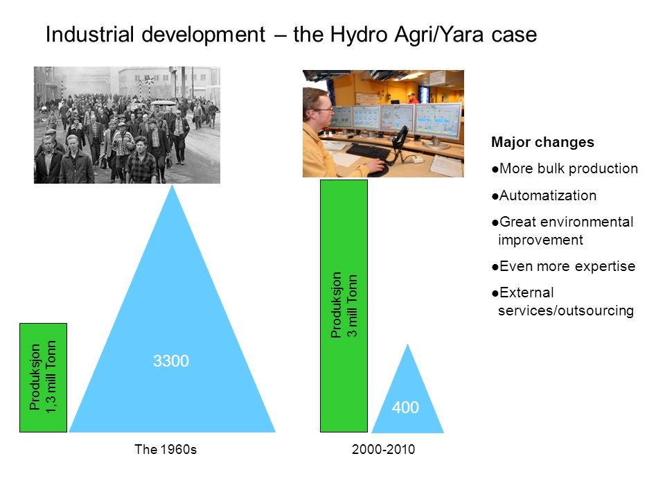 Industrial development – the Hydro Agri/Yara case