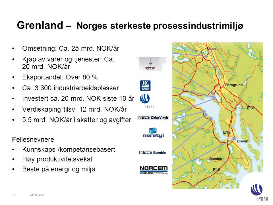 Grenland – Norges sterkeste prosessindustrimiljø