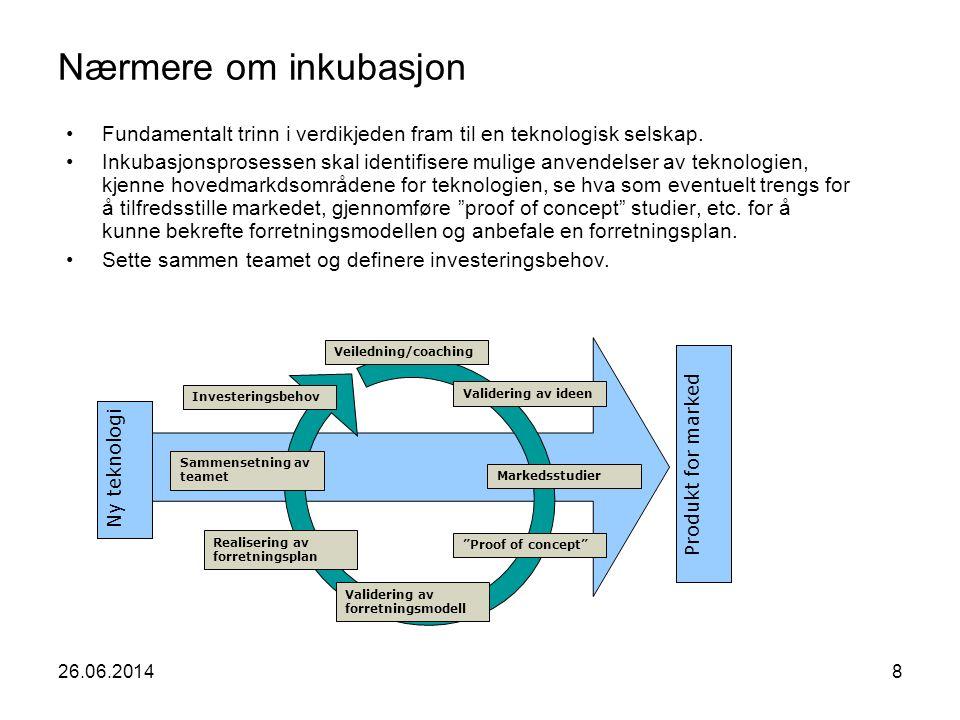 Nærmere om inkubasjon Fundamentalt trinn i verdikjeden fram til en teknologisk selskap.