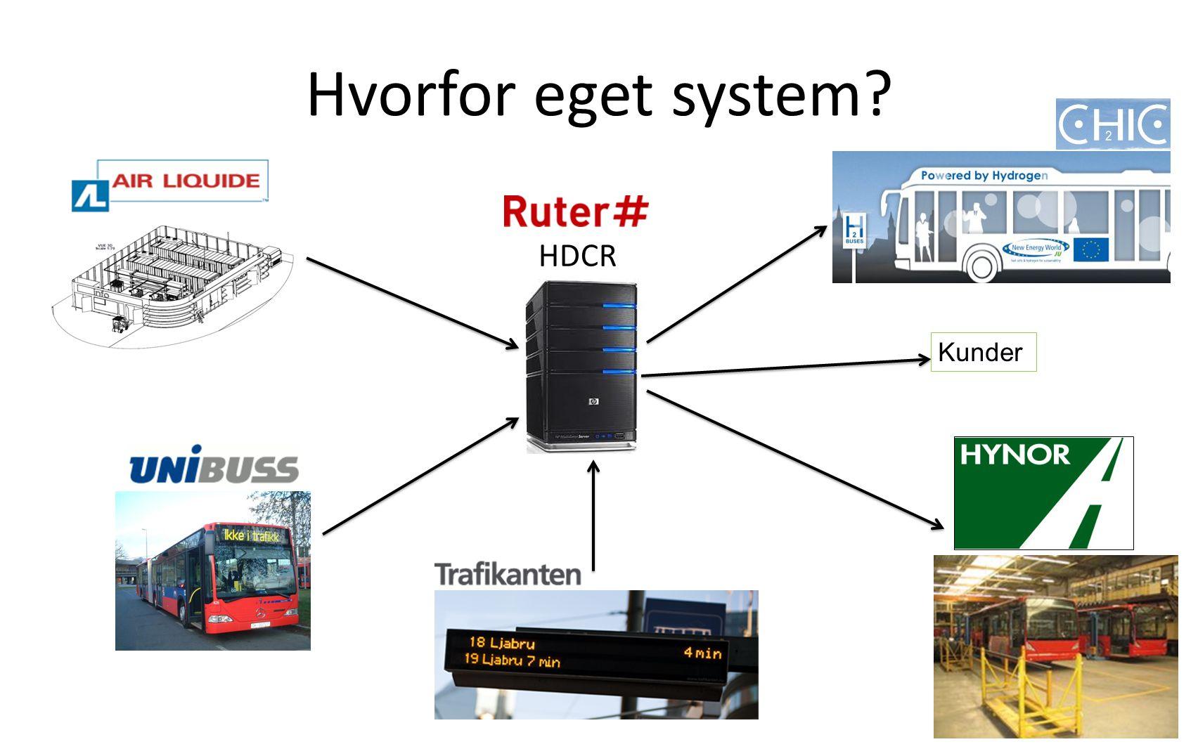 Hvorfor eget system Ruter # HDCR Kunder