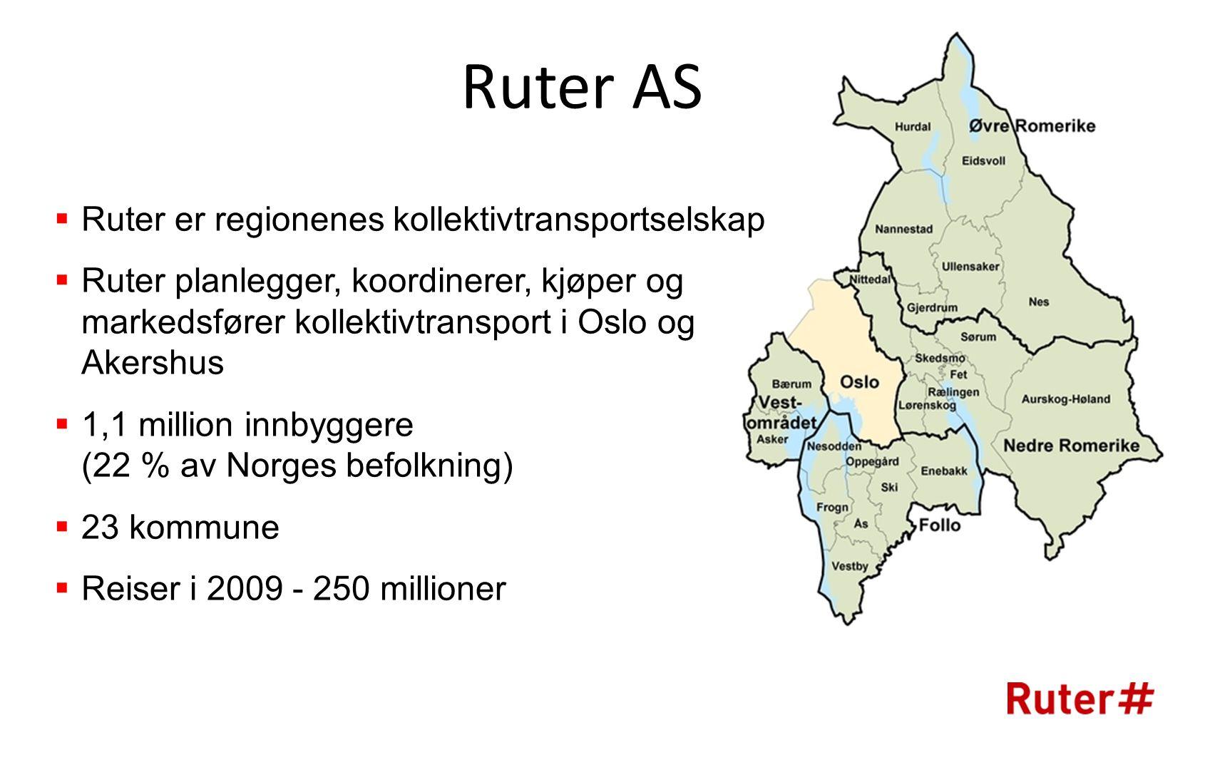 Ruter AS Ruter er regionenes kollektivtransportselskap