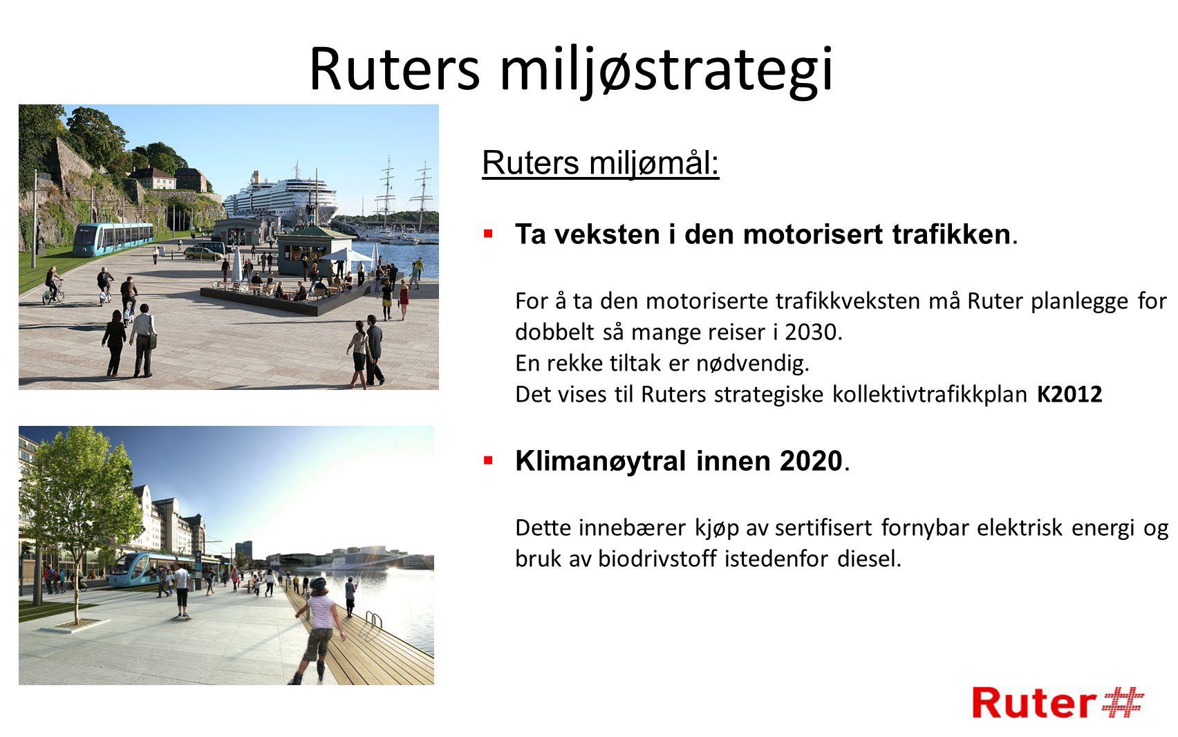 Ruters miljøstrategi Ruters miljømål: