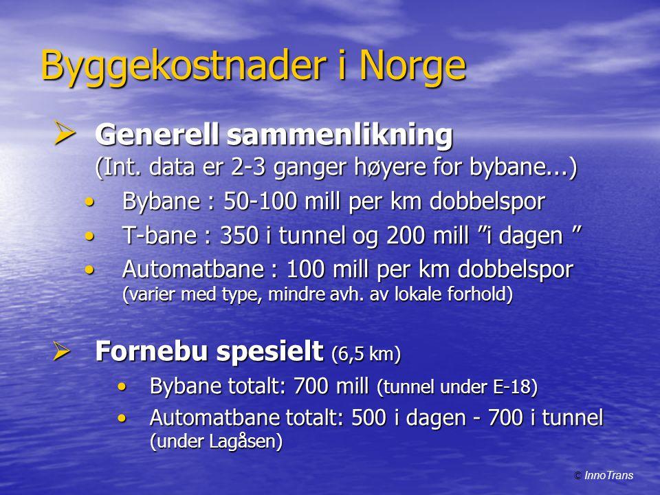 Byggekostnader i Norge