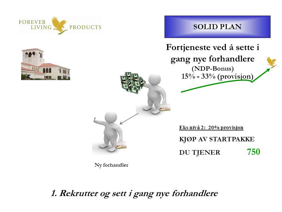 Fortjeneste ved å sette i gang nye forhandlere