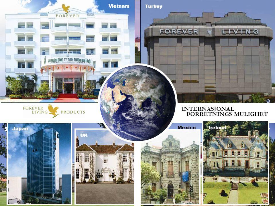 INTERNASJONAL FORRETNINGS MULIGHET Vietnam Brazil International