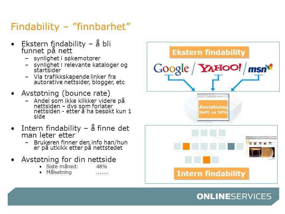 Findability – finnbarhet