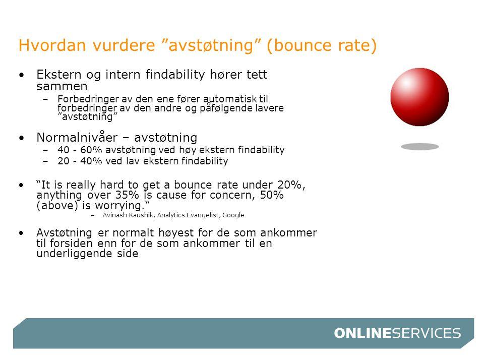 Hvordan vurdere avstøtning (bounce rate)