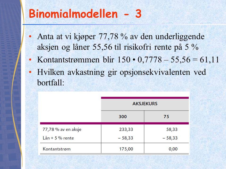 Binomialmodellen - 3 Anta at vi kjøper 77,78 % av den underliggende aksjen og låner 55,56 til risikofri rente på 5 %