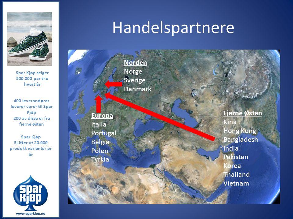 Handelspartnere Norden Norge Sverige Danmark Fjerne Østen Europa Kina
