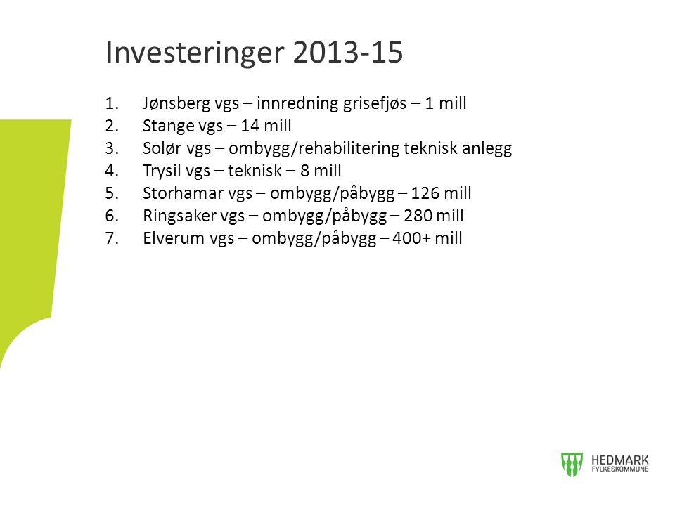Investeringer 2013-15 Jønsberg vgs – innredning grisefjøs – 1 mill