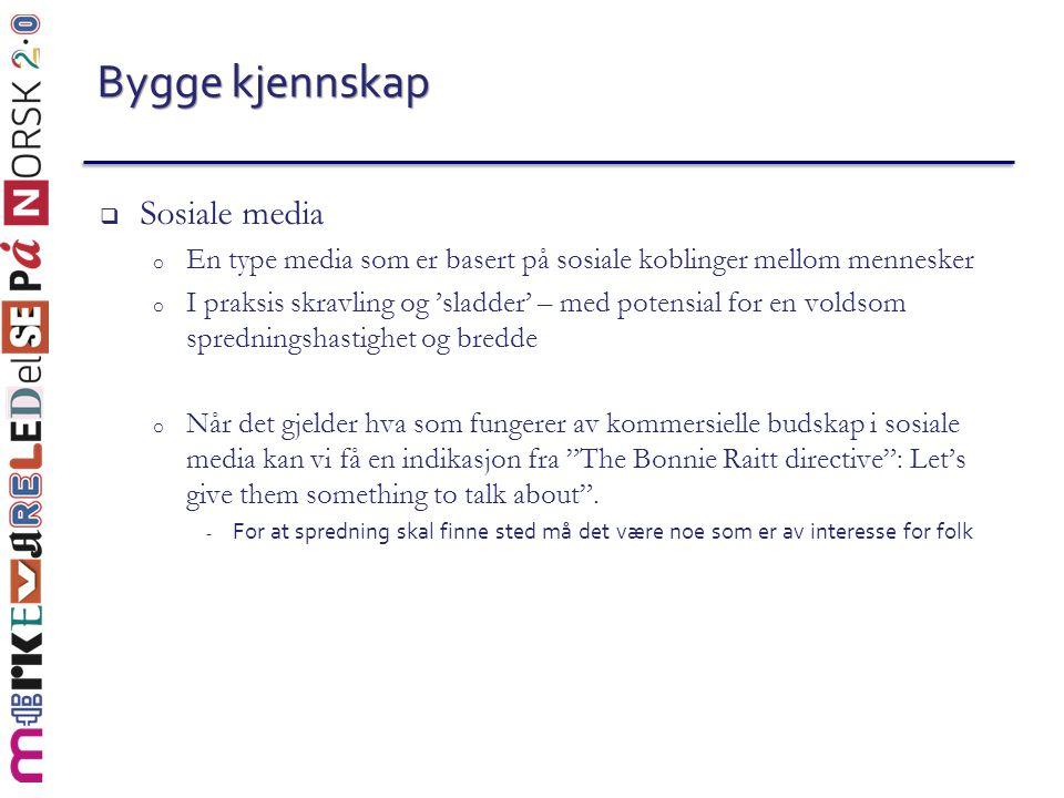 Bygge kjennskap Sosiale media