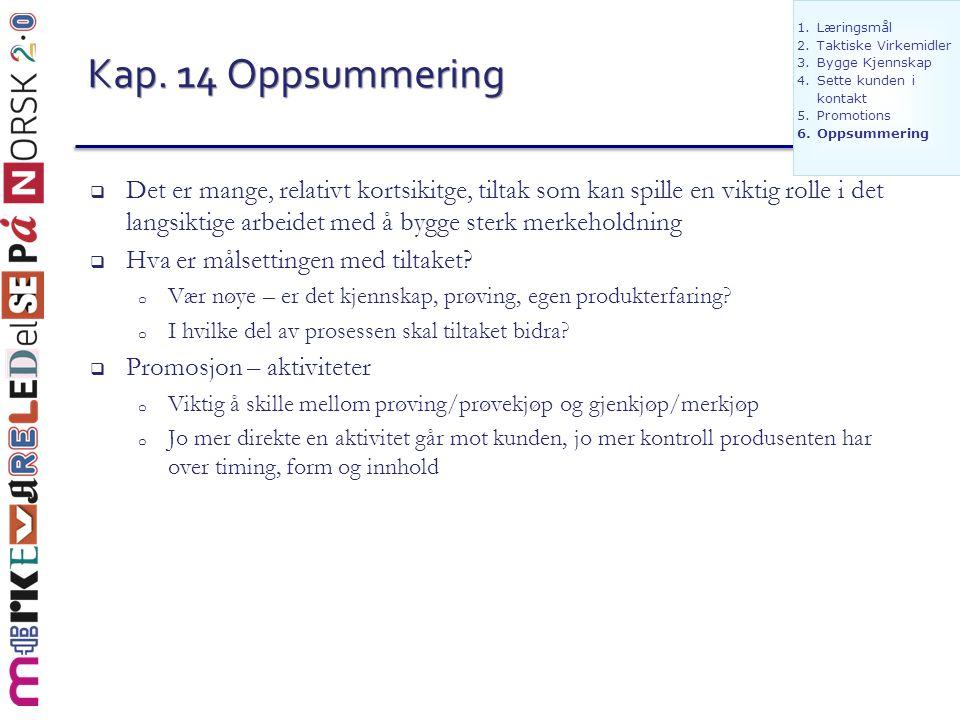 Læringsmål Taktiske Virkemidler. Bygge Kjennskap. Sette kunden i kontakt. Promotions. Oppsummering.