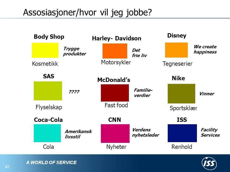 Assosiasjoner/hvor vil jeg jobbe