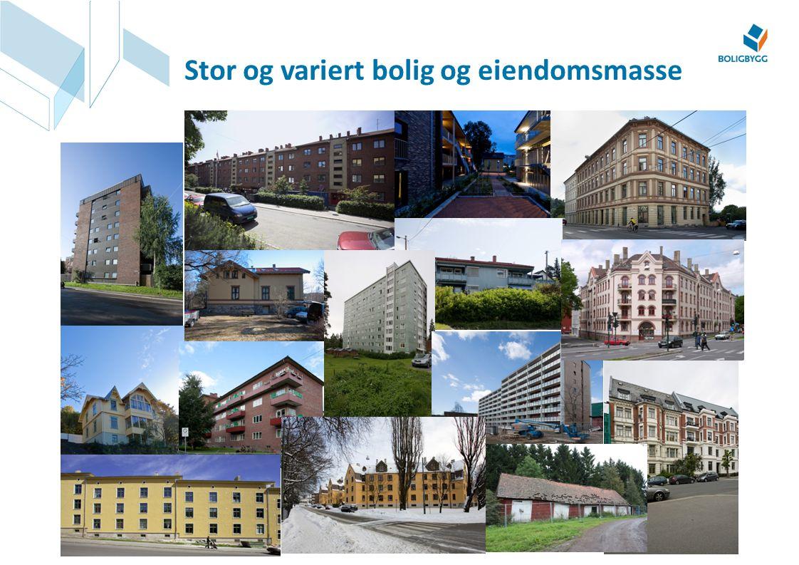 Stor og variert bolig og eiendomsmasse