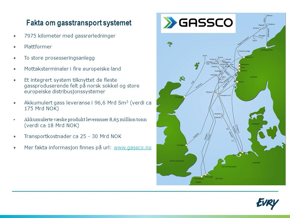 Fakta om gasstransport systemet