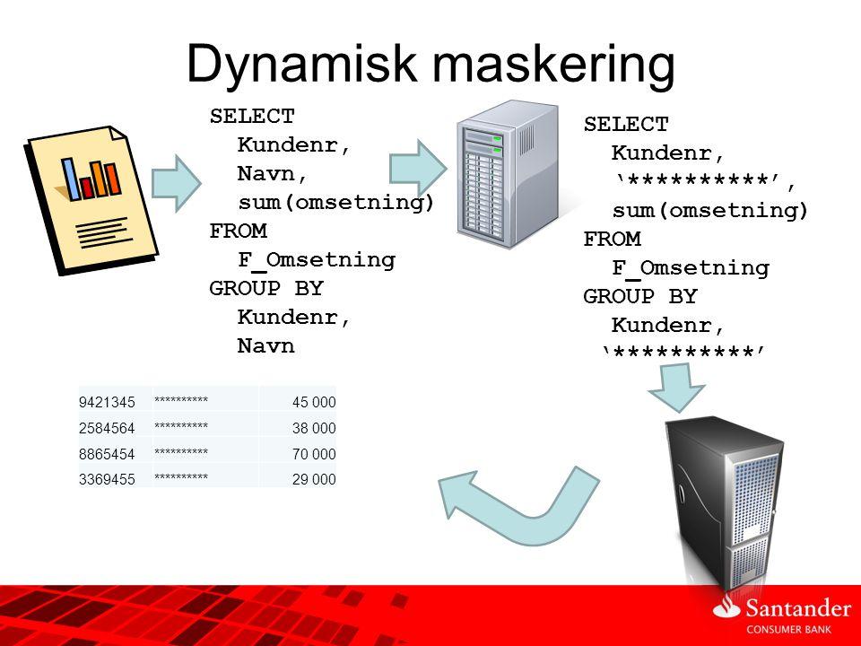 Dynamisk maskering SELECT SELECT Kundenr, Kundenr, Navn, '**********',