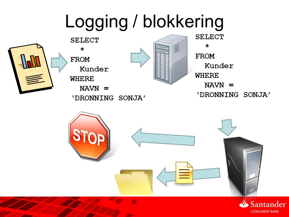 Logging / blokkering SELECT SELECT * * FROM FROM Kunder Kunder WHERE
