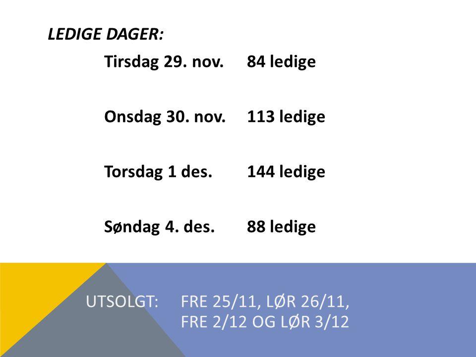 Ledige dager: Tirsdag 29. nov. 84 ledige Onsdag 30. nov. 113 ledige Torsdag 1 des. 144 ledige Søndag 4. des. 88 ledige