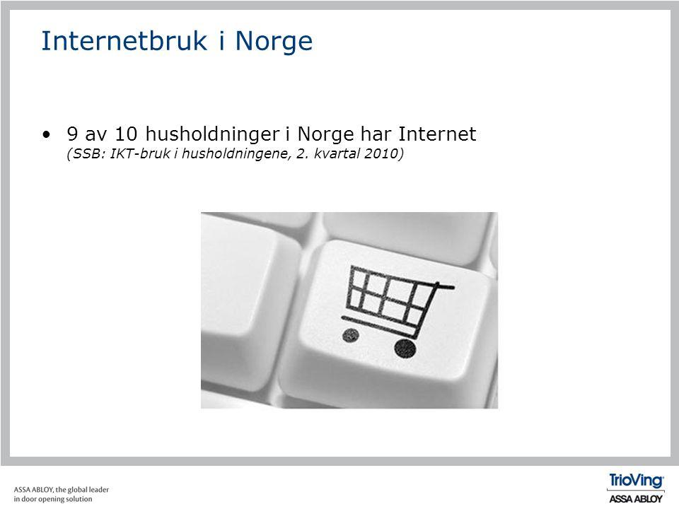 Internetbruk i Norge 9 av 10 husholdninger i Norge har Internet (SSB: IKT-bruk i husholdningene, 2.