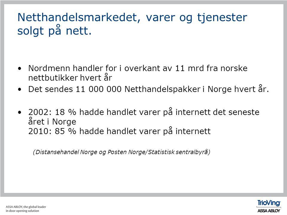 Netthandelsmarkedet, varer og tjenester solgt på nett.