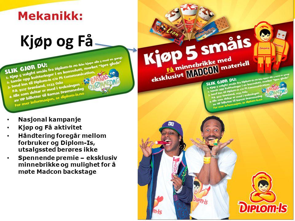 Kjøp og Få Mekanikk: Nasjonal kampanje Kjøp og Få aktivitet