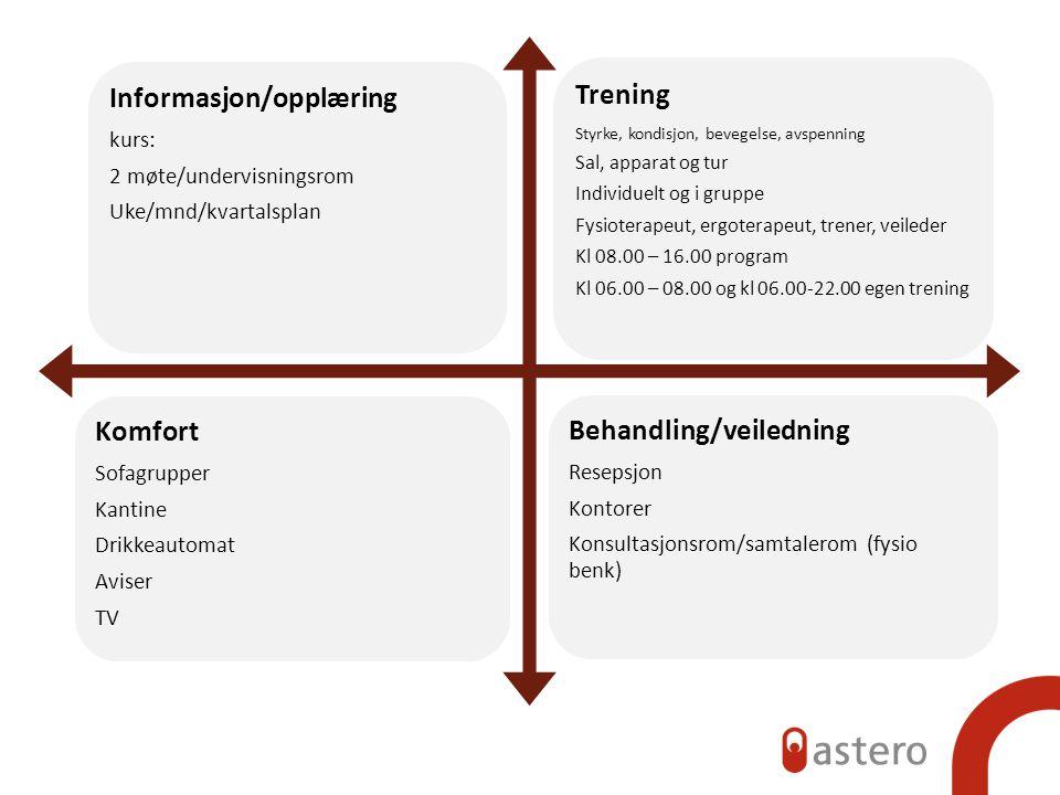 Informasjon/opplæring Trening