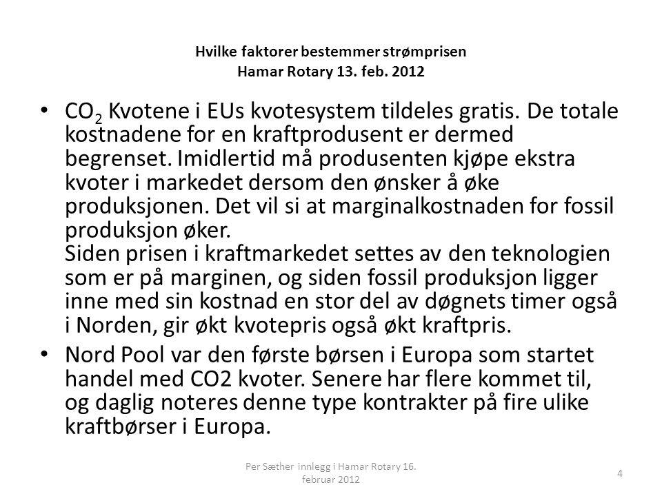 Hvilke faktorer bestemmer strømprisen Hamar Rotary 13. feb. 2012