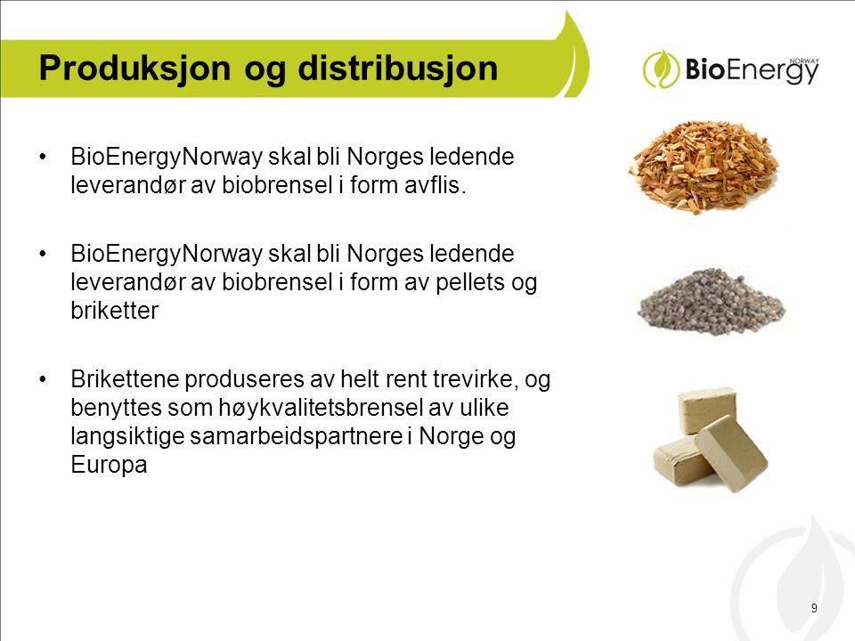 Produksjon og distribusjon