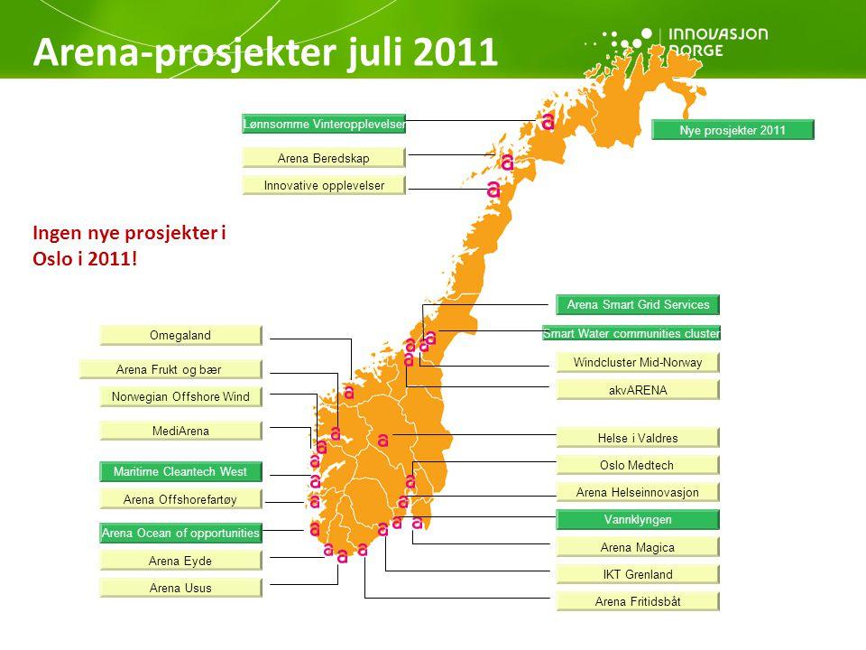 Arena-prosjekter juli 2011