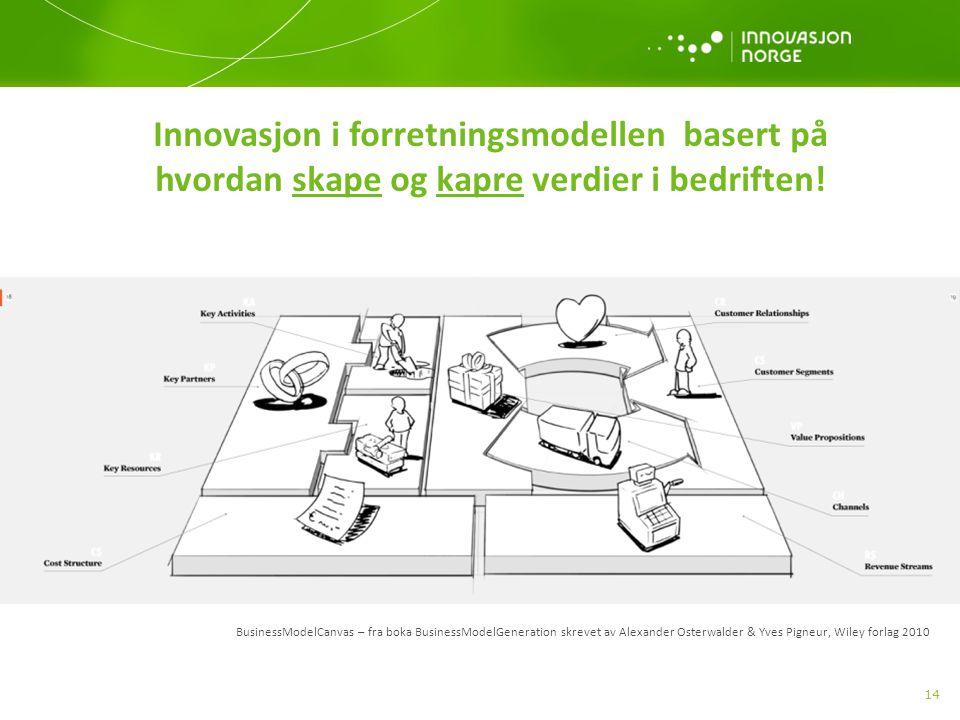 Innovasjon i forretningsmodellen basert på