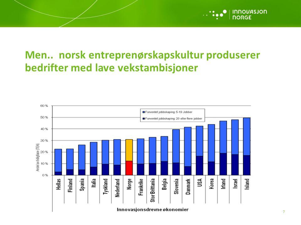 Men.. norsk entreprenørskapskultur produserer bedrifter med lave vekstambisjoner
