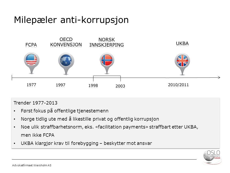 Milepæler anti-korrupsjon