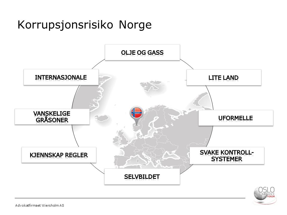 Korrupsjonsrisiko Norge