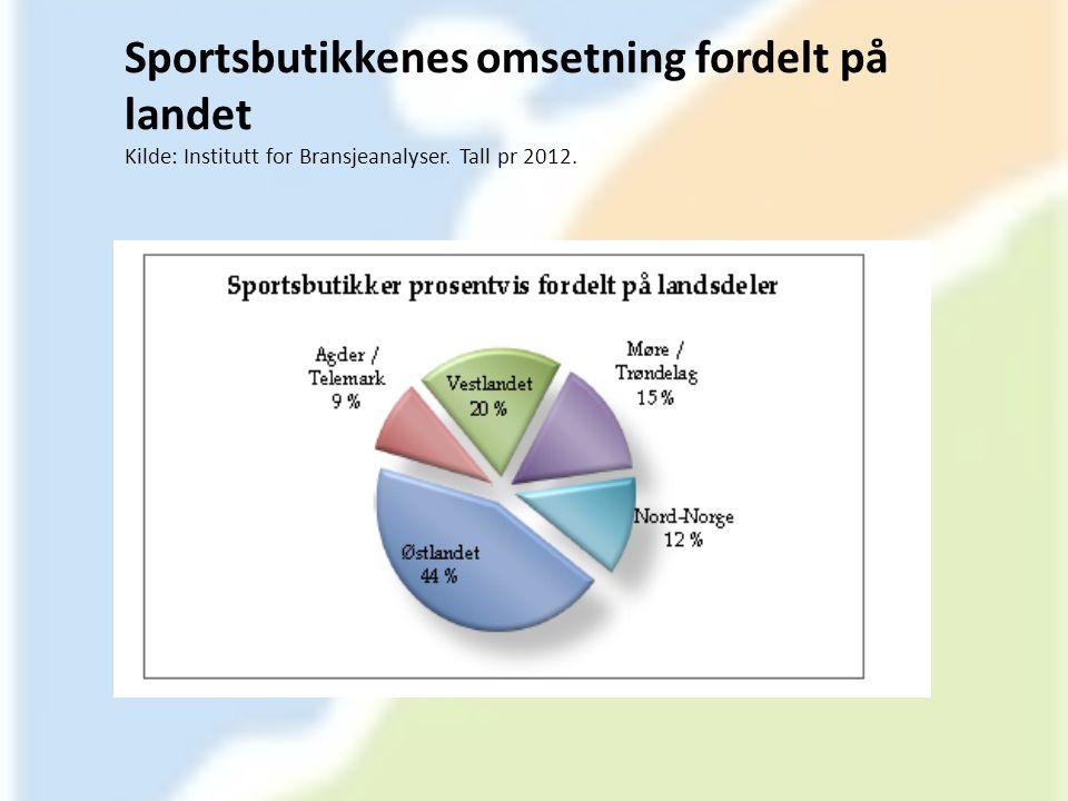 Sportsbutikkenes omsetning fordelt på landet