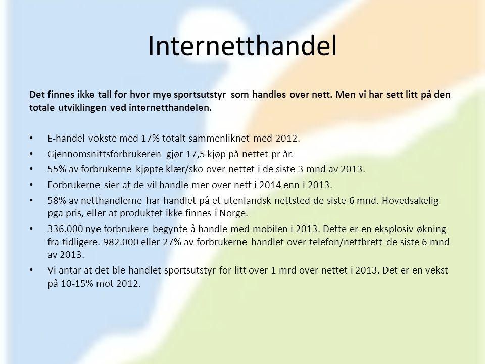 Internetthandel